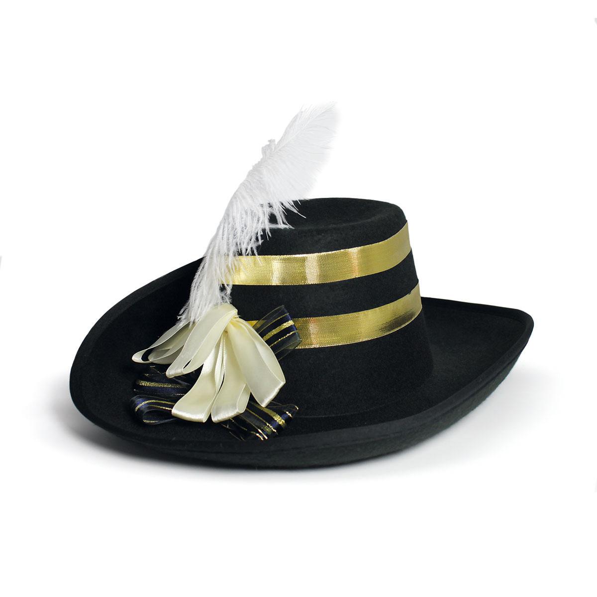 Chapeau : comment réussir son choix de chapeau ?